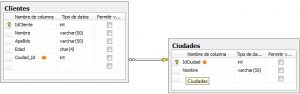 llenar un combobox c# sql server